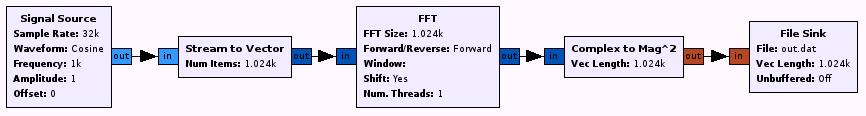 fg2-fftvec.png